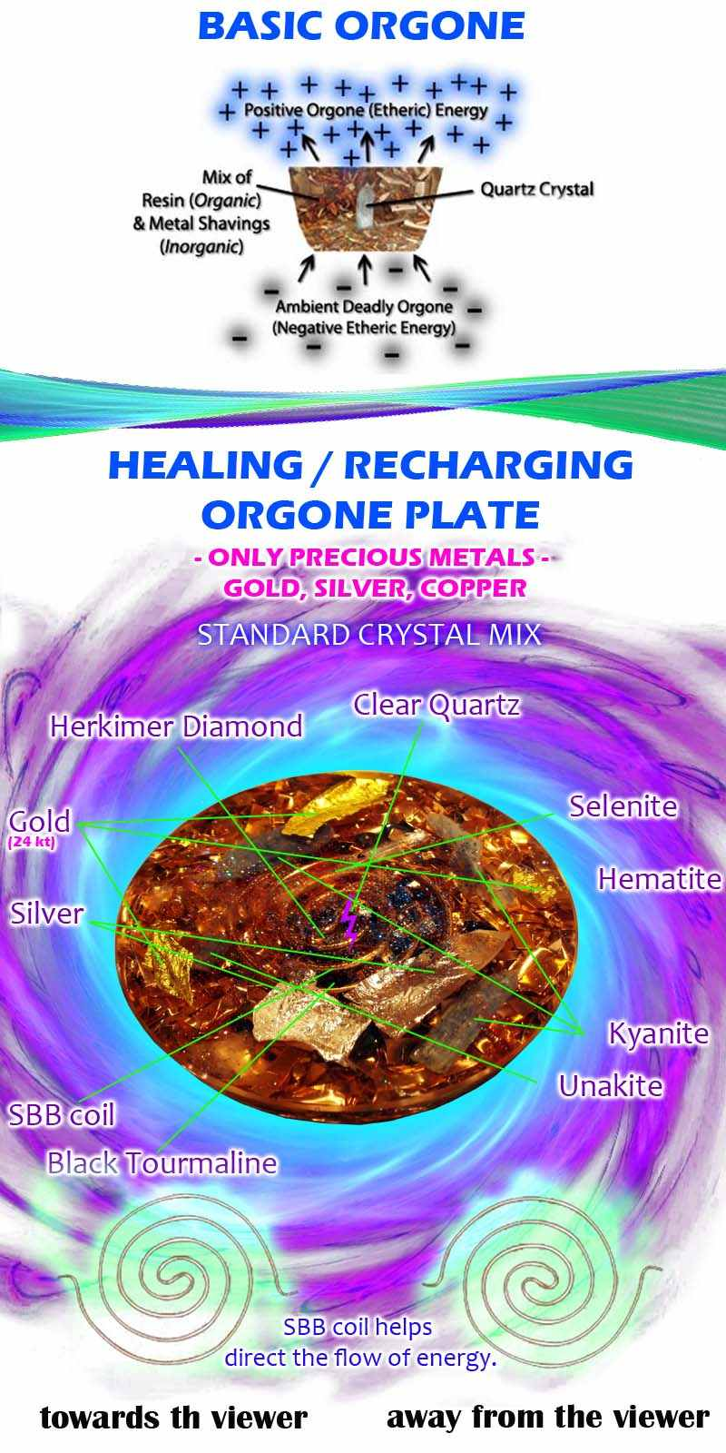 RECHARGING PLATE ORGONE COSMIC ENERGY DISC