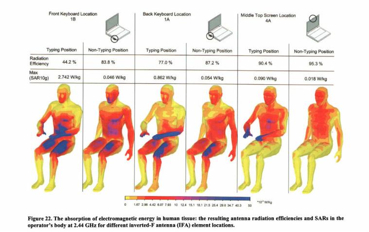 dangers of using wifi cosmic energy orgone